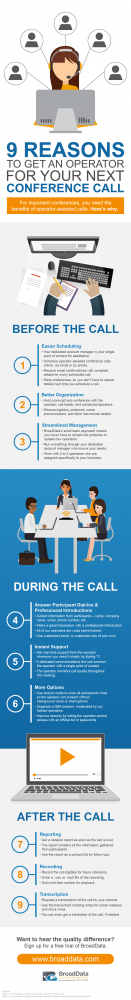 9 Reasons To Get An Operator For Your Next Conference Call